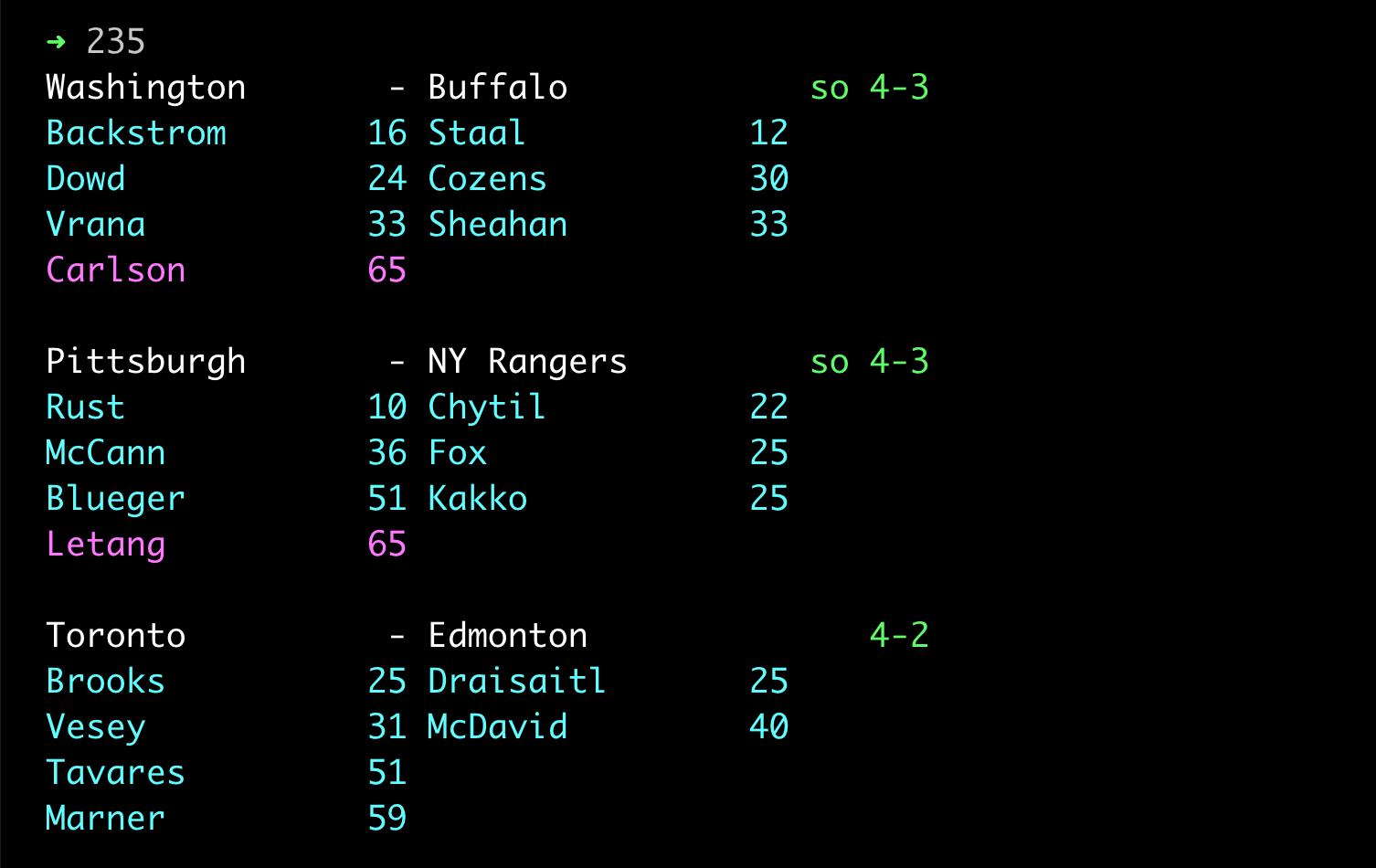 Scores of three NHL games in varying colors indicating goals and state of match